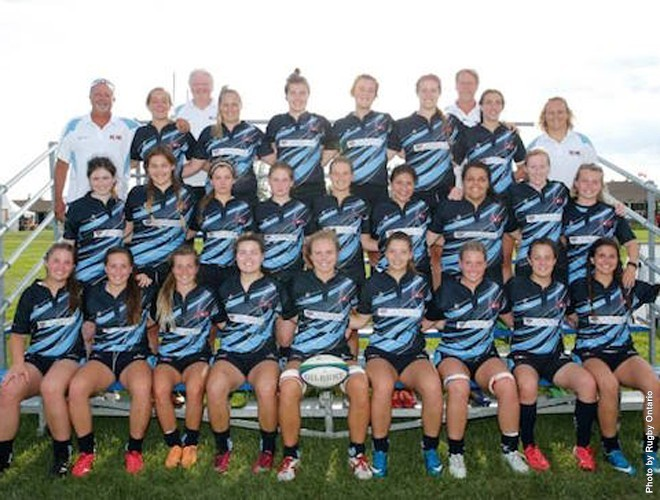 U20 development team